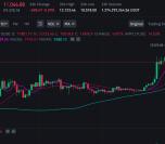 биткоин вырос до 12000