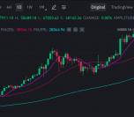 биткоин 50000 долларов 16 февраля 2021